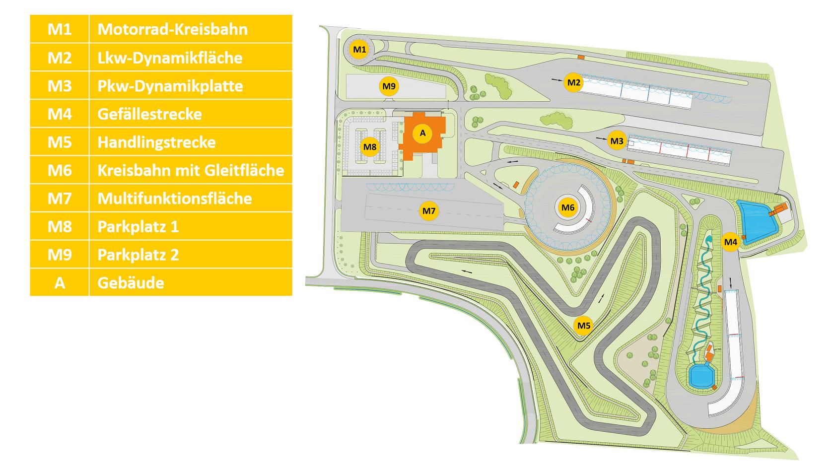 ADAC Fahrsicherheitszentrum Schlüsselfeld